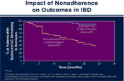 Confronting the Challenges of Adherence in Ulcerative Colitis Treatment