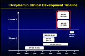 Long-term Outcomes with Ocriplasmin