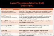 Practice Pearls in the Treatment of Diabetic Retinopathy: Lessons from the DRCRnet