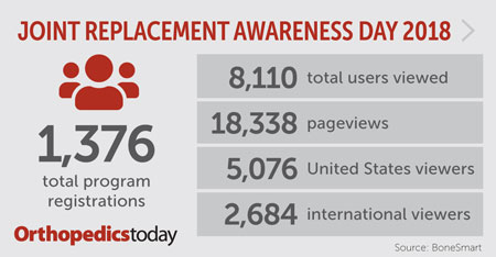 Awareness Day graphic