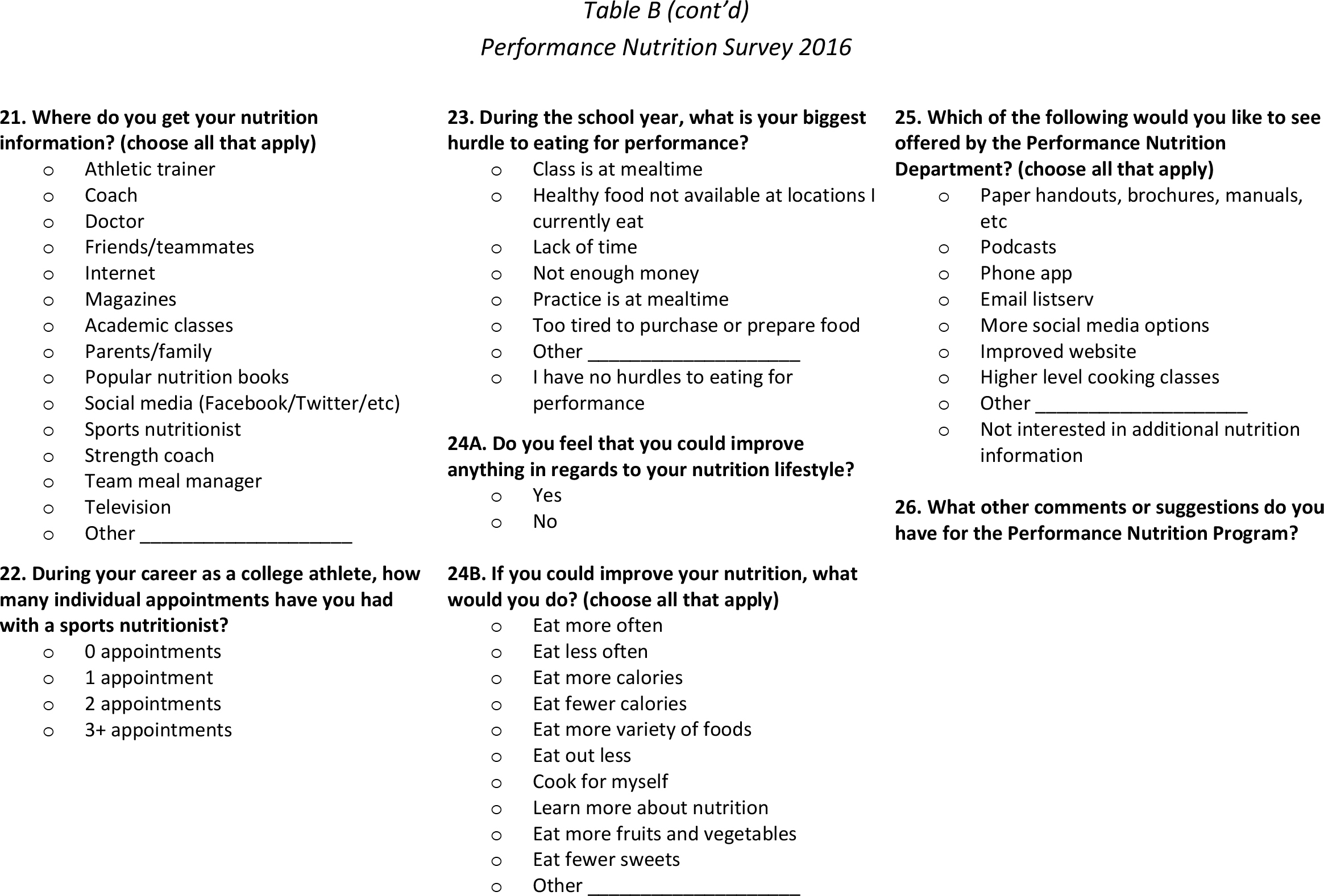 Performance Nutrition Survey 2016The Performance Nutrition Program exists to provide you with food and nutrition information in order to improve your performance and overall health. Here's your chance to tell us how we could better fuel you. Completion of this 5 minute survey is confidential and voluntary.