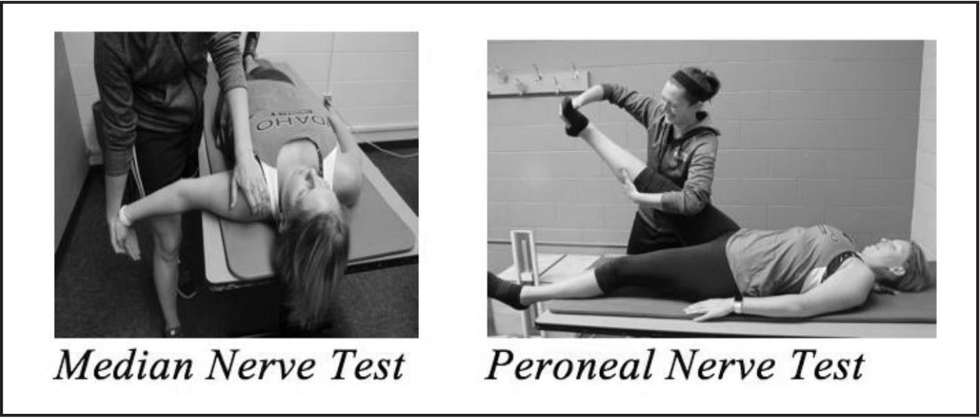 Neurodynamic assessment and treatment of the median nerve.