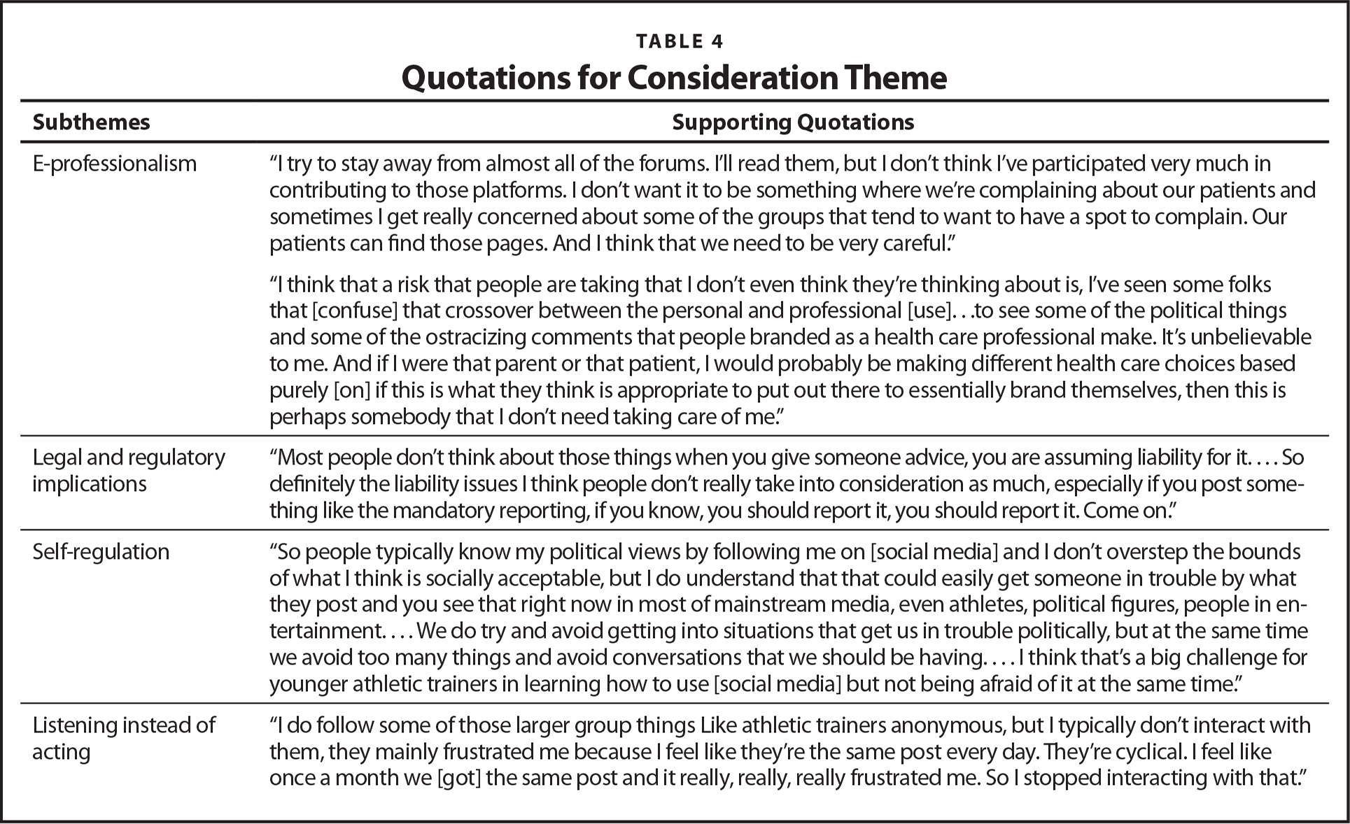 Quotations for Consideration Theme