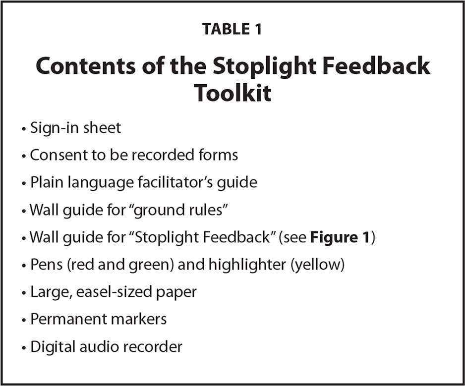 Contents of the Stoplight Feedback Toolkit