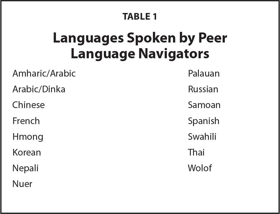 Languages Spoken by Peer Language Navigators