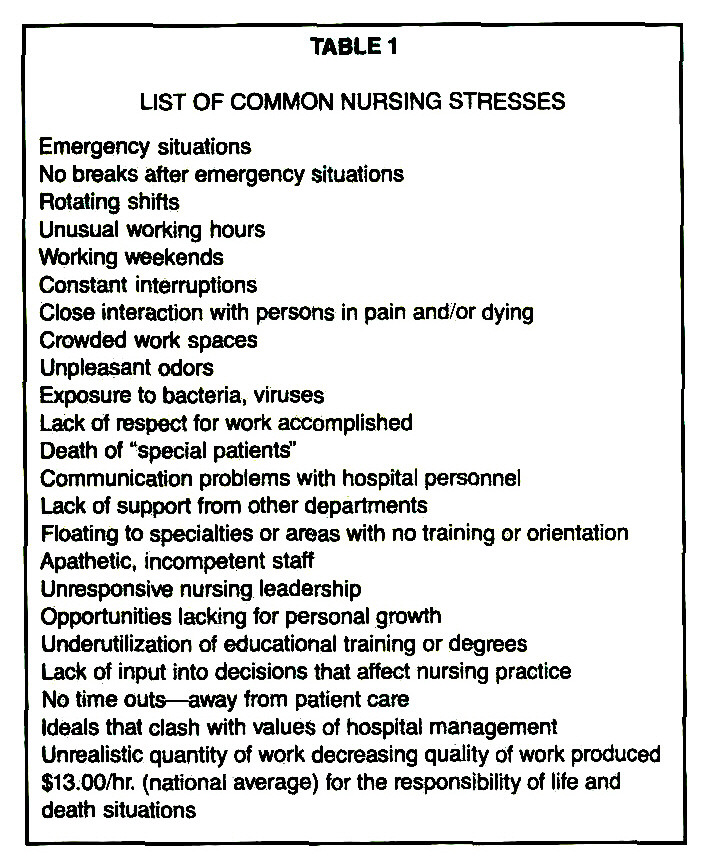 the effects of burnout prevention training on burnout symptoms in nurses