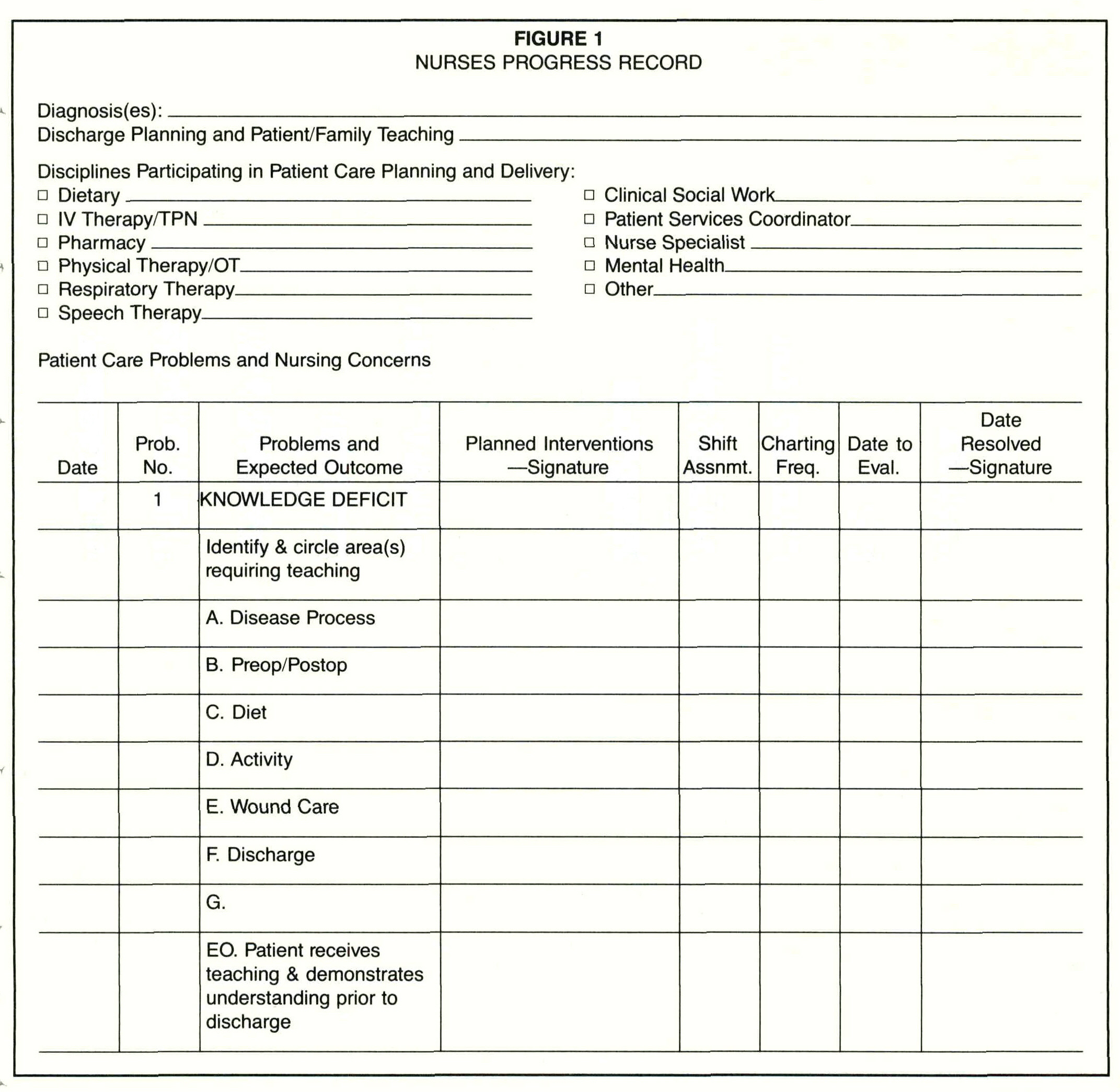 Discharge summary for physical therapy - Figure 1nurses Progress Record