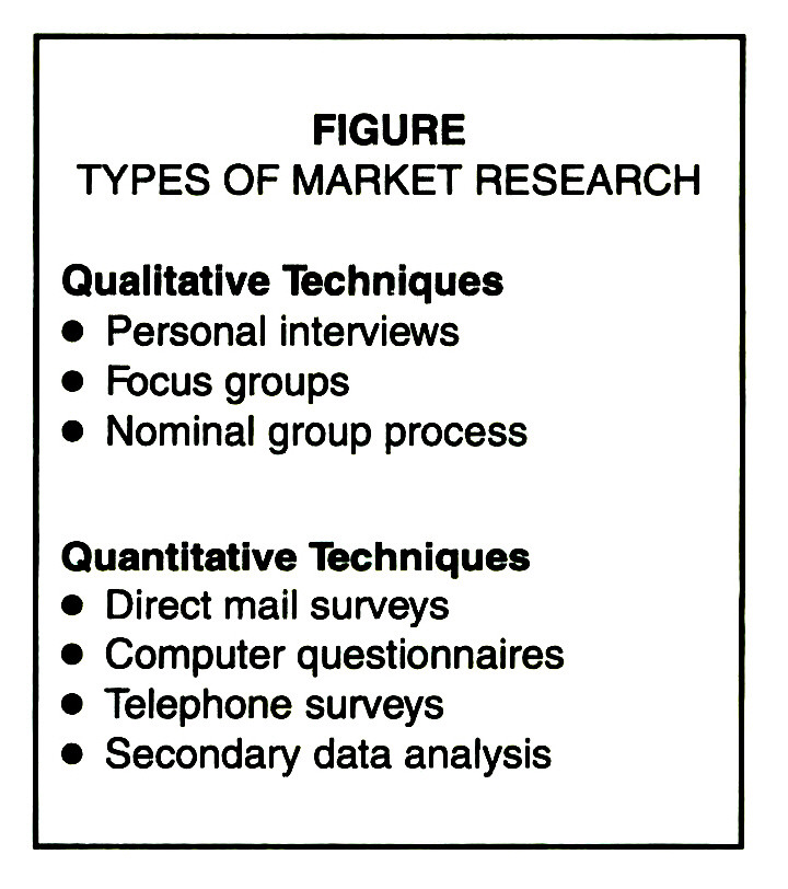 Unobtrusive Research Methods: Brief: Market Research Techniques-A Synopsis For