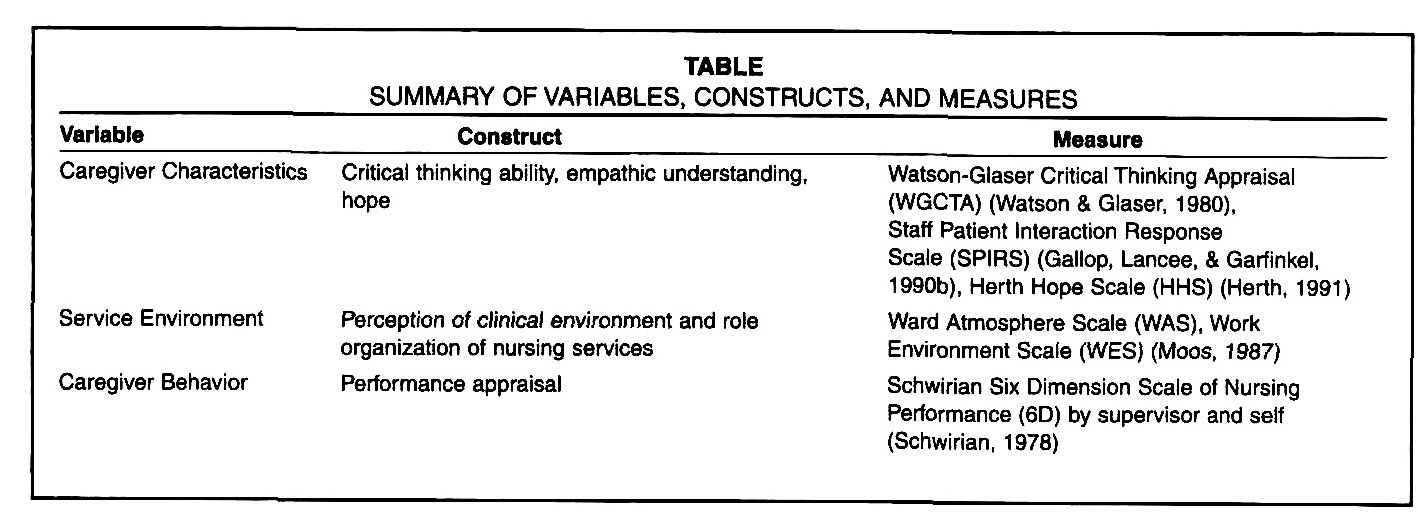 watson-glaser ii critical thinking appraisal form e Competencies • knowledge • skills • abilities • personality appraisal—short form  watson-glaser critical thinking appraisal—short form.