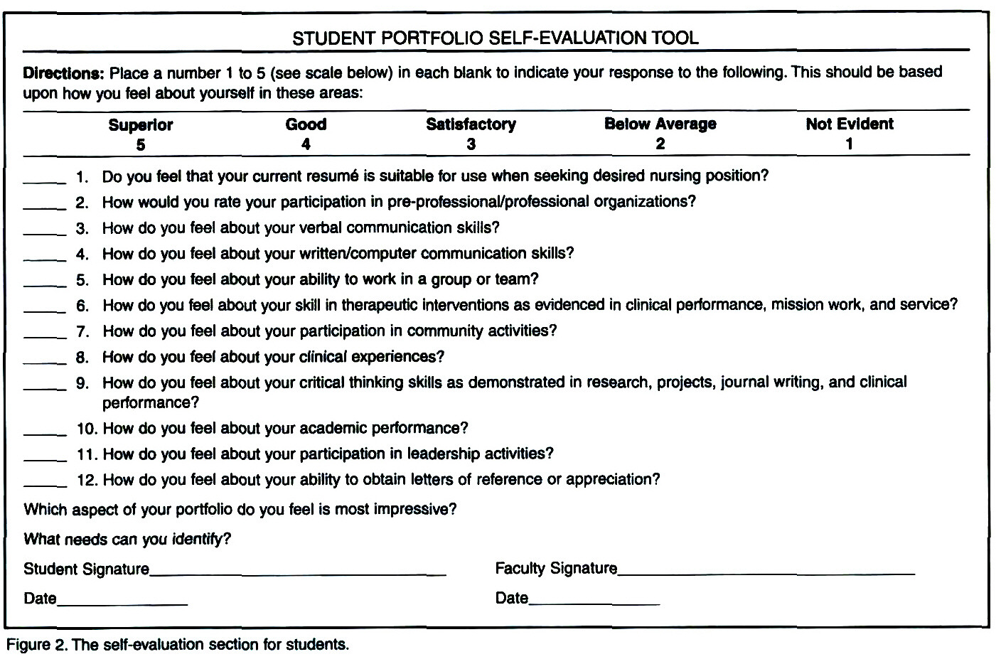 nursing self evaluation •set specific, measurable goals – if you achieve all conditions, then you realize confidence and comfort in the achievement – if you consistently fail to achieve the goal, reassess and adjust it analyze the reason for failure and take appropriate action to correct.