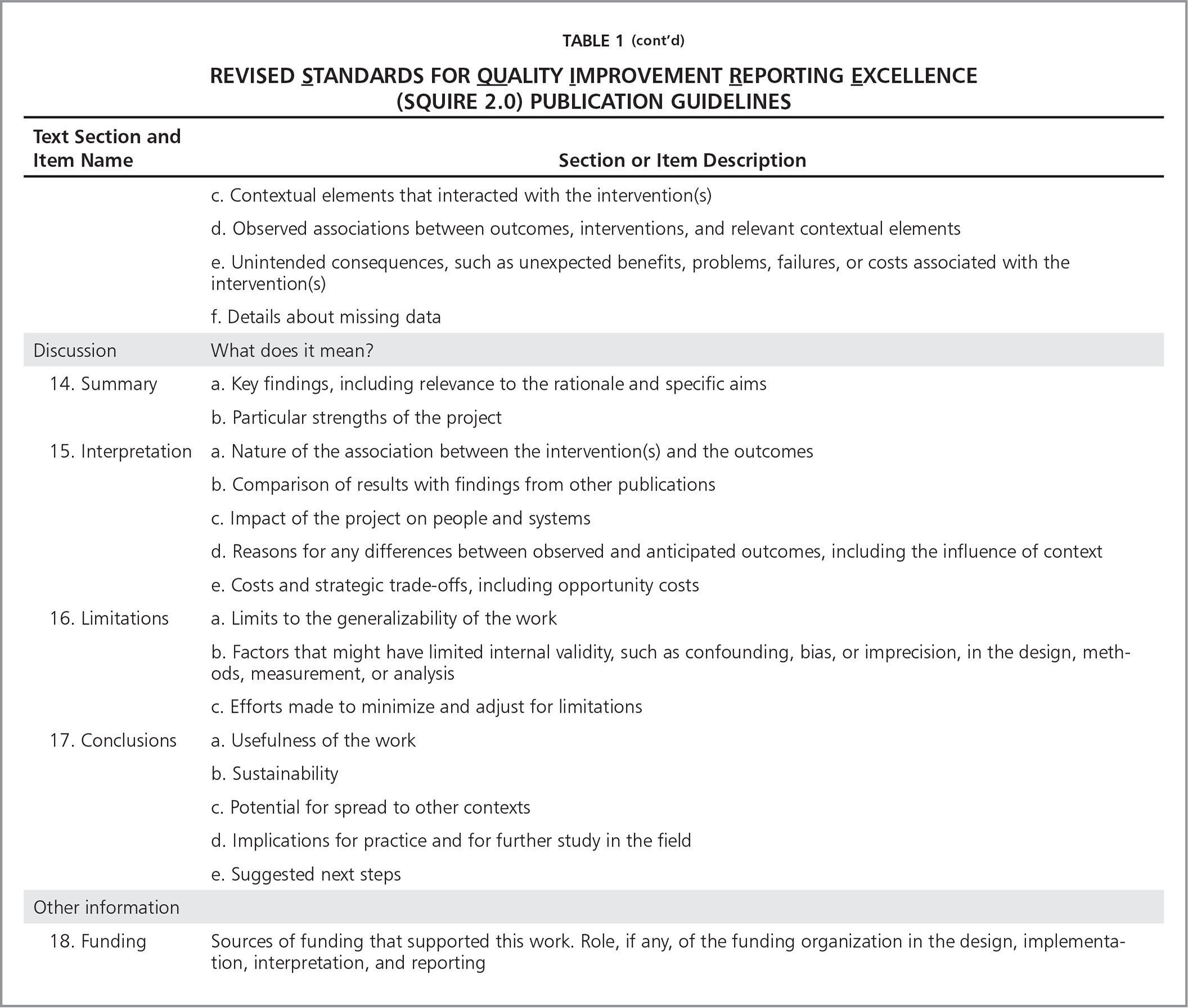 Revised Standards for Quality Improvement Reporting Excellence (SQUIRE 2.0) Publication Guidelines
