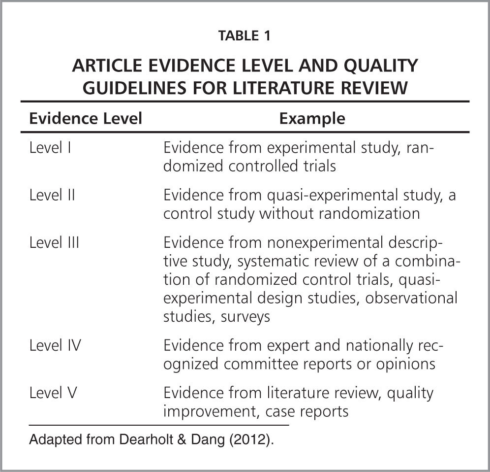 an analysis of a essay reviews on the literature on criminal evidence The literature reviews looked into the research published in peer reviewed   critical analysis of a broad range of research findings provides  sport, child/ youth development and evidence-based research  crime and delinquency,  bringing people together and building  in a review essay, ewing et al.