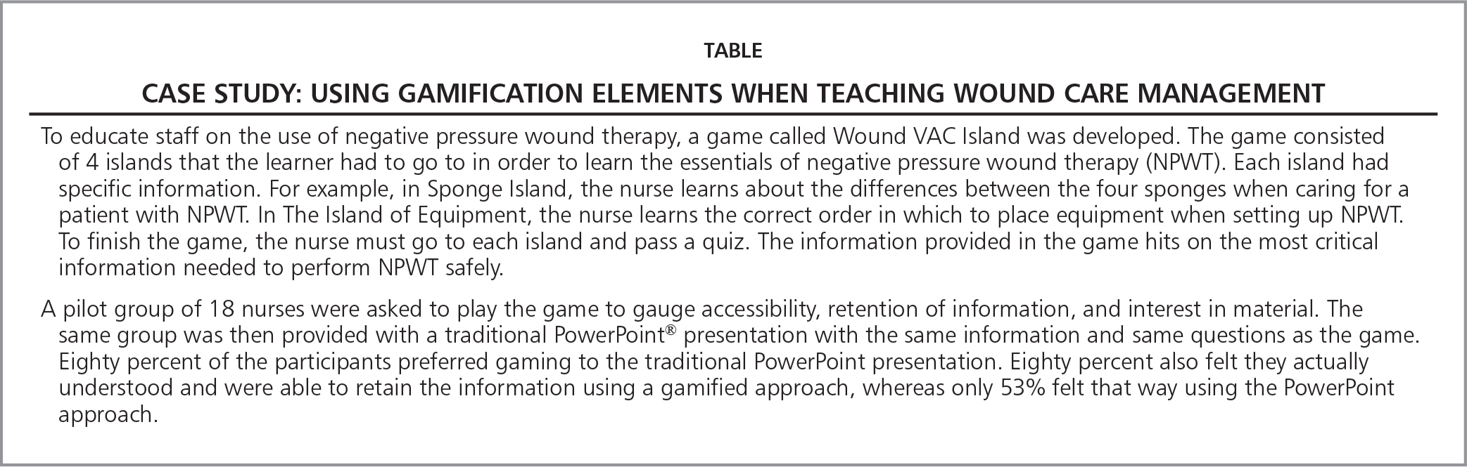 Case Study: Using Gamification Elements When Teaching Wound Care Management