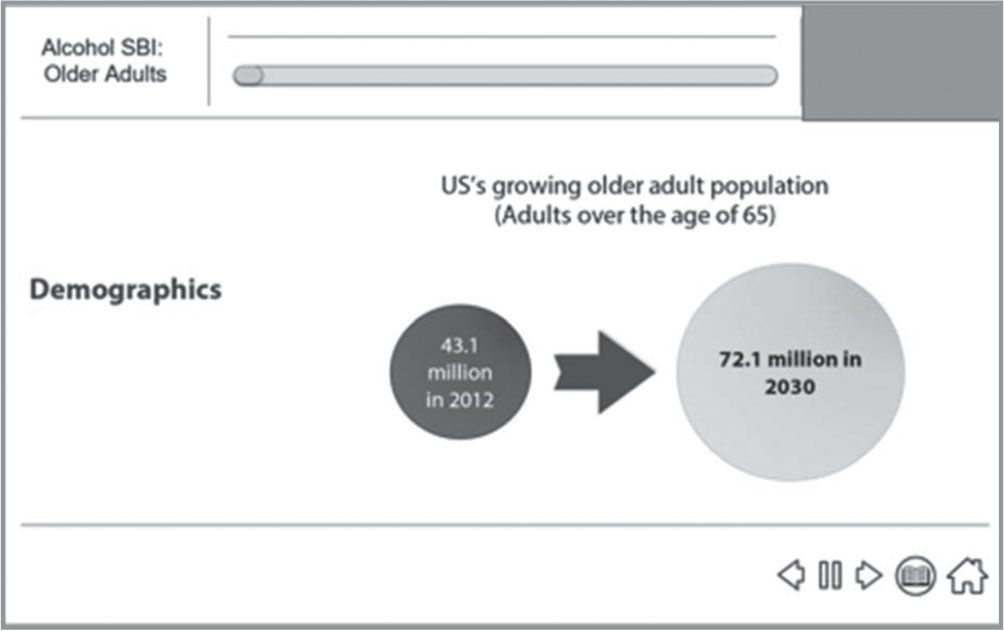 Storyboard content: demographics for older adults. Note. SBI = screening and brief intervention.