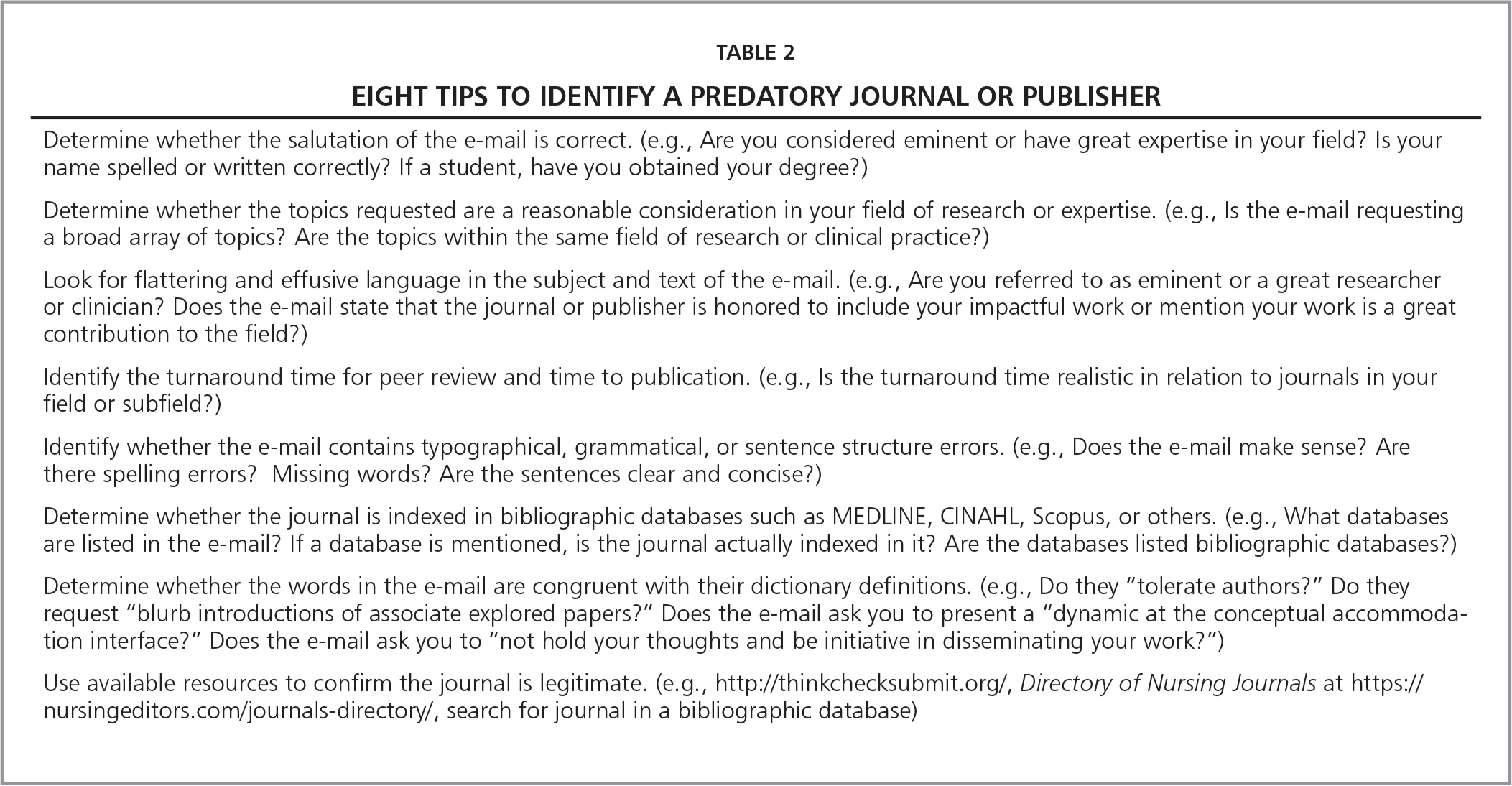 Eight Tips to Identify a Predatory Journal or Publisher
