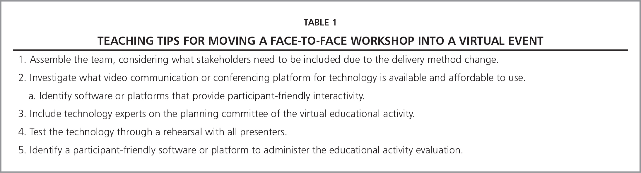 Teaching Tips for Moving a Face-To-Face Workshop into a Virtual Event