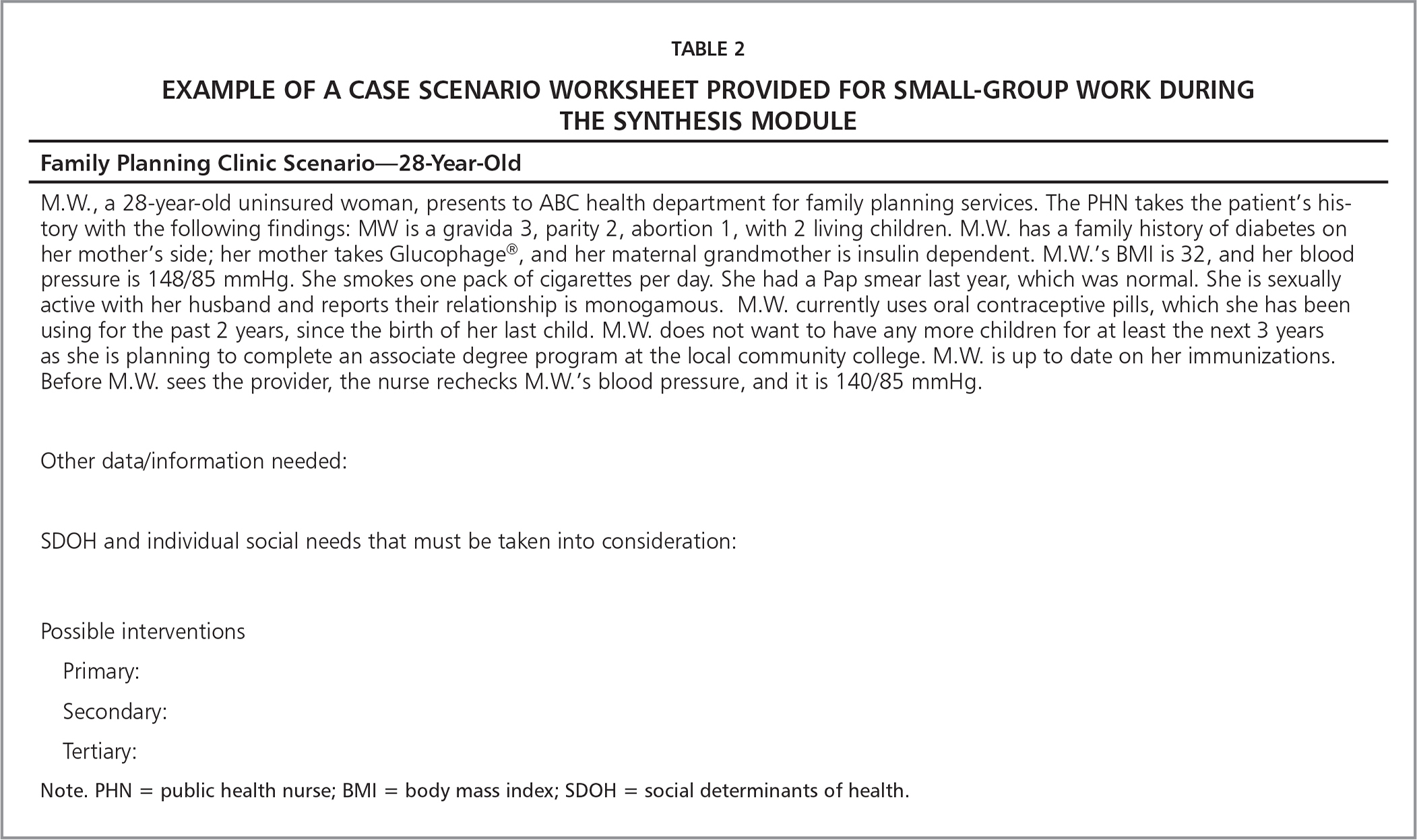 Example of A Case Scenario Worksheet Provided for Small-Group Work During the Synthesis Module