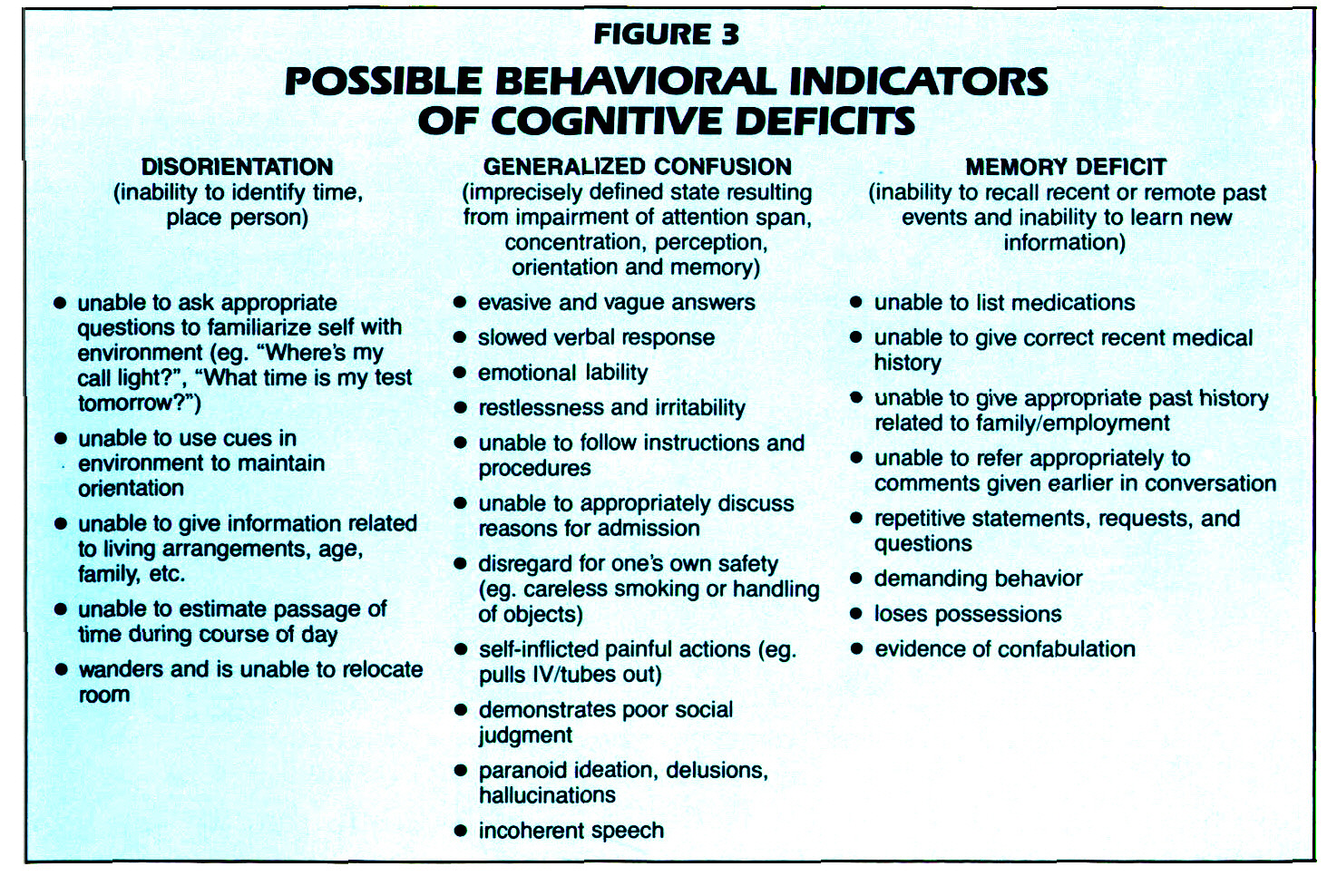 FIGURE 3POSSIBLE BEHAVIORAL INDICATORS OF COGNITIVE DEFICITS
