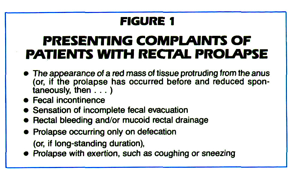 FIGURE 1PRESENTING COMPLAINTS OF PATIENTS WITH RECTAL PROLAPSE
