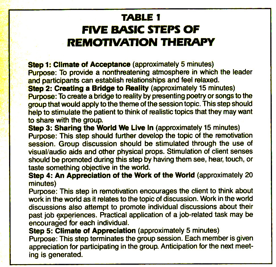 TABLElFIVE BASIC STEPS OF REMOTIVATION THERAPY