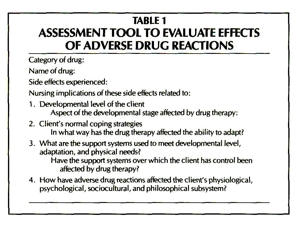 TABLE 1ASSESSMENT TOOL TO EVALUATE EFFECTS OF ADVERSE DRUG REACTIONS