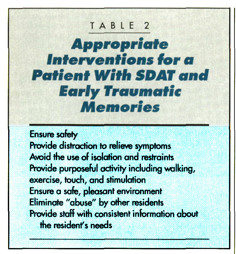 TABLE 2Appropriate Interventions for a Patient With SDAT and Early Traumatic Memories