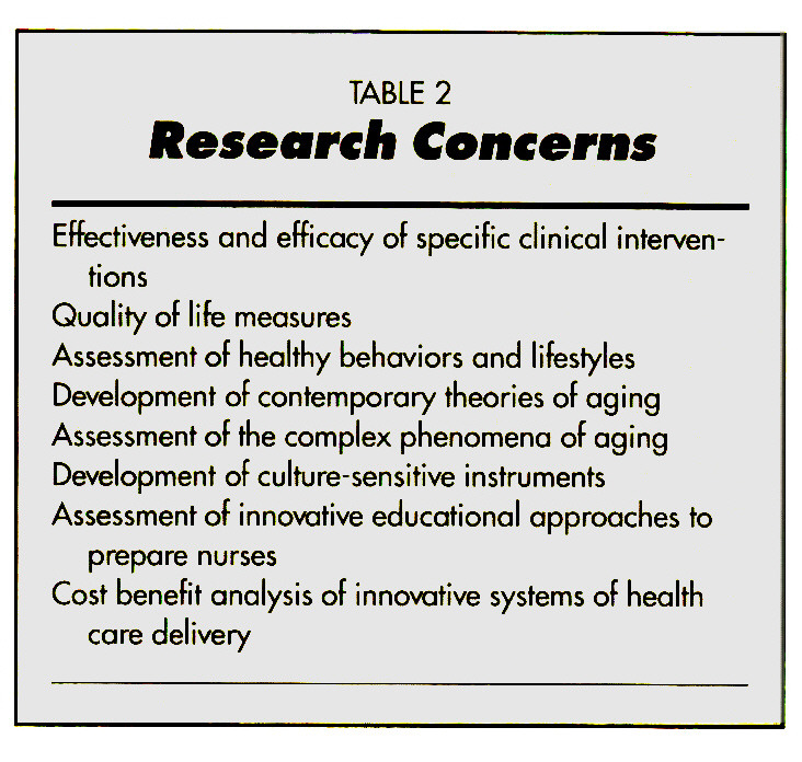 TABLE 2Research Concerns