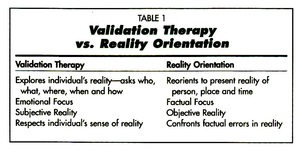 validation therapy  review   literature