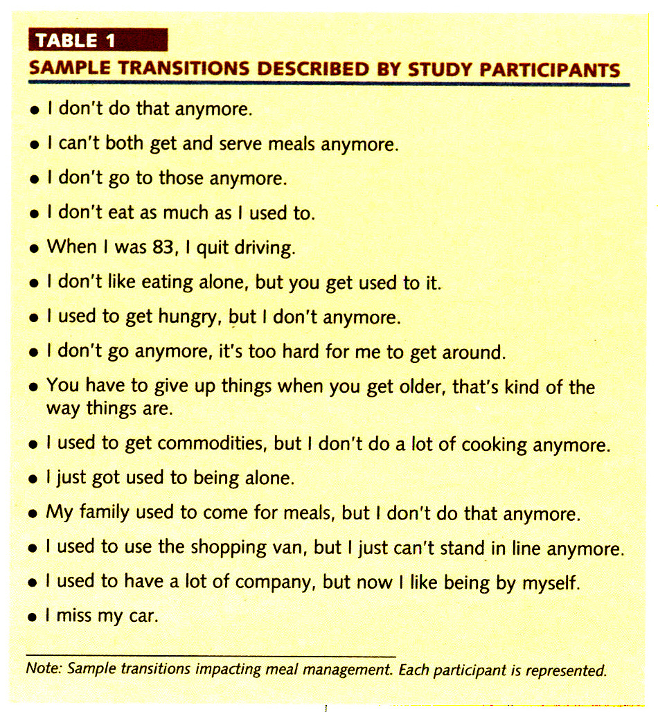 TABLE 1\SAMPLE TRANSITIONS DESCRIBED BY STUDY PARTICIPANTS