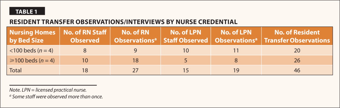 the role differences between an lpn While rns and lpns both practice nursing, there are many differences between the two discover what they are and which one is right for you.