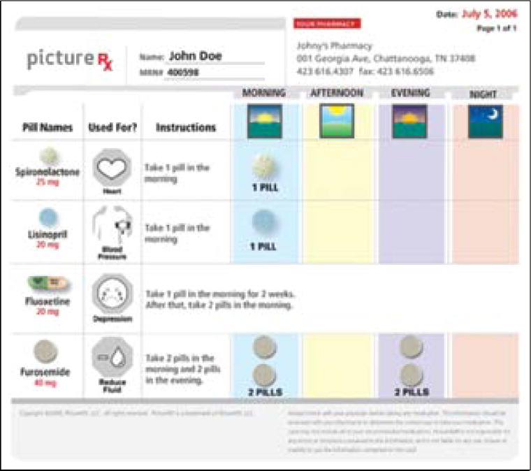 Sample PictureRx™ illustrated daily medication schedule.