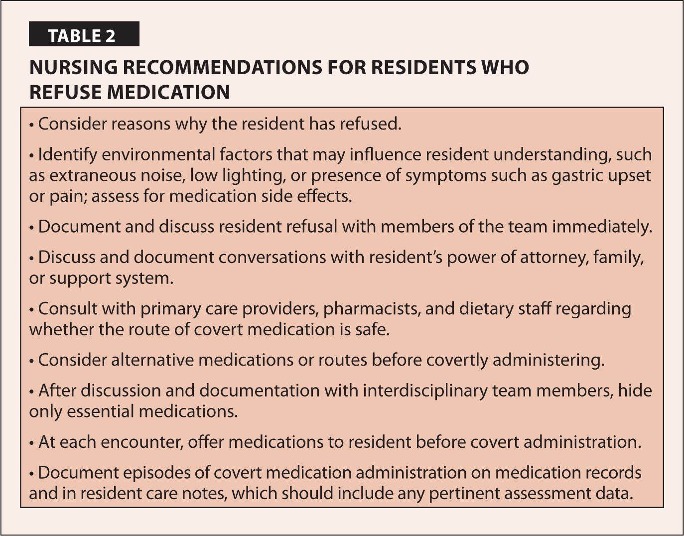 Nursing Recommendations for Residents Who Refuse Medication
