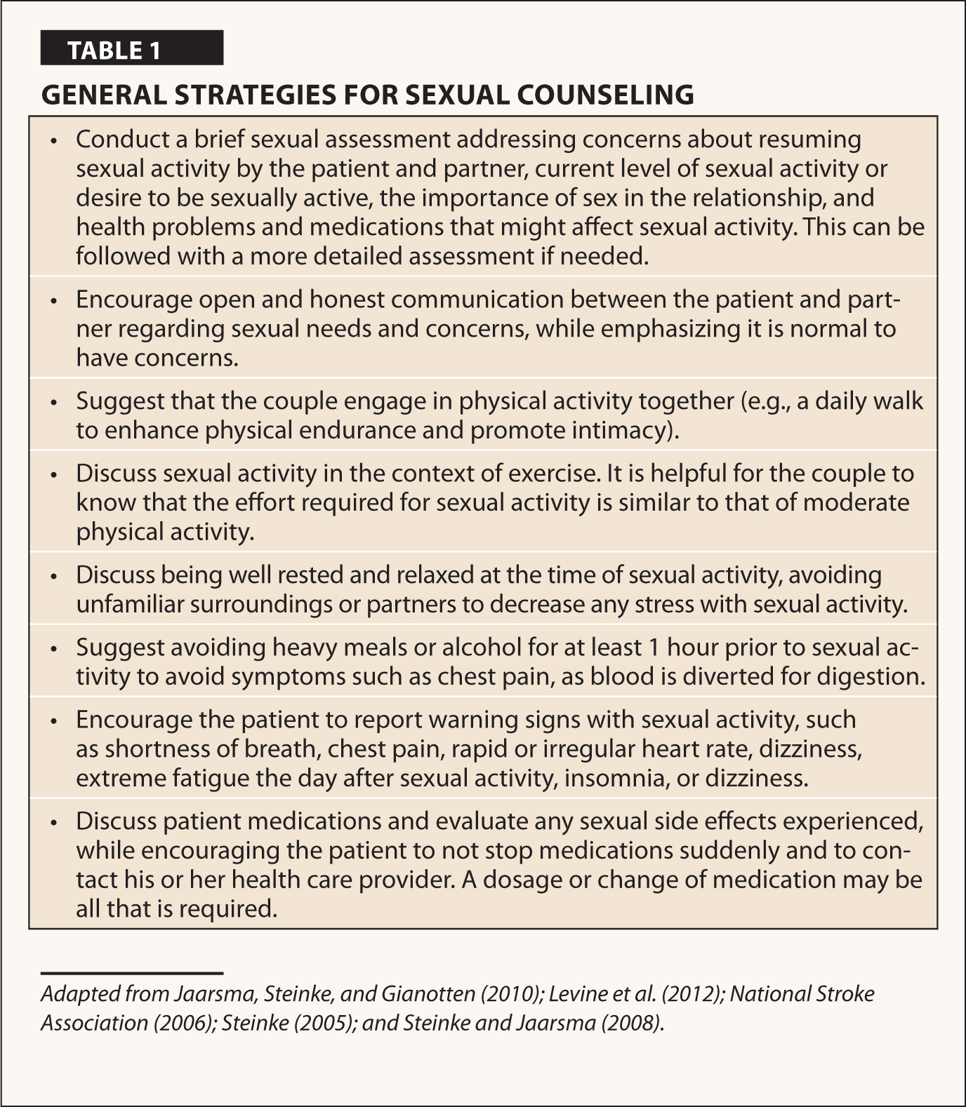 General Strategies for Sexual Counseling