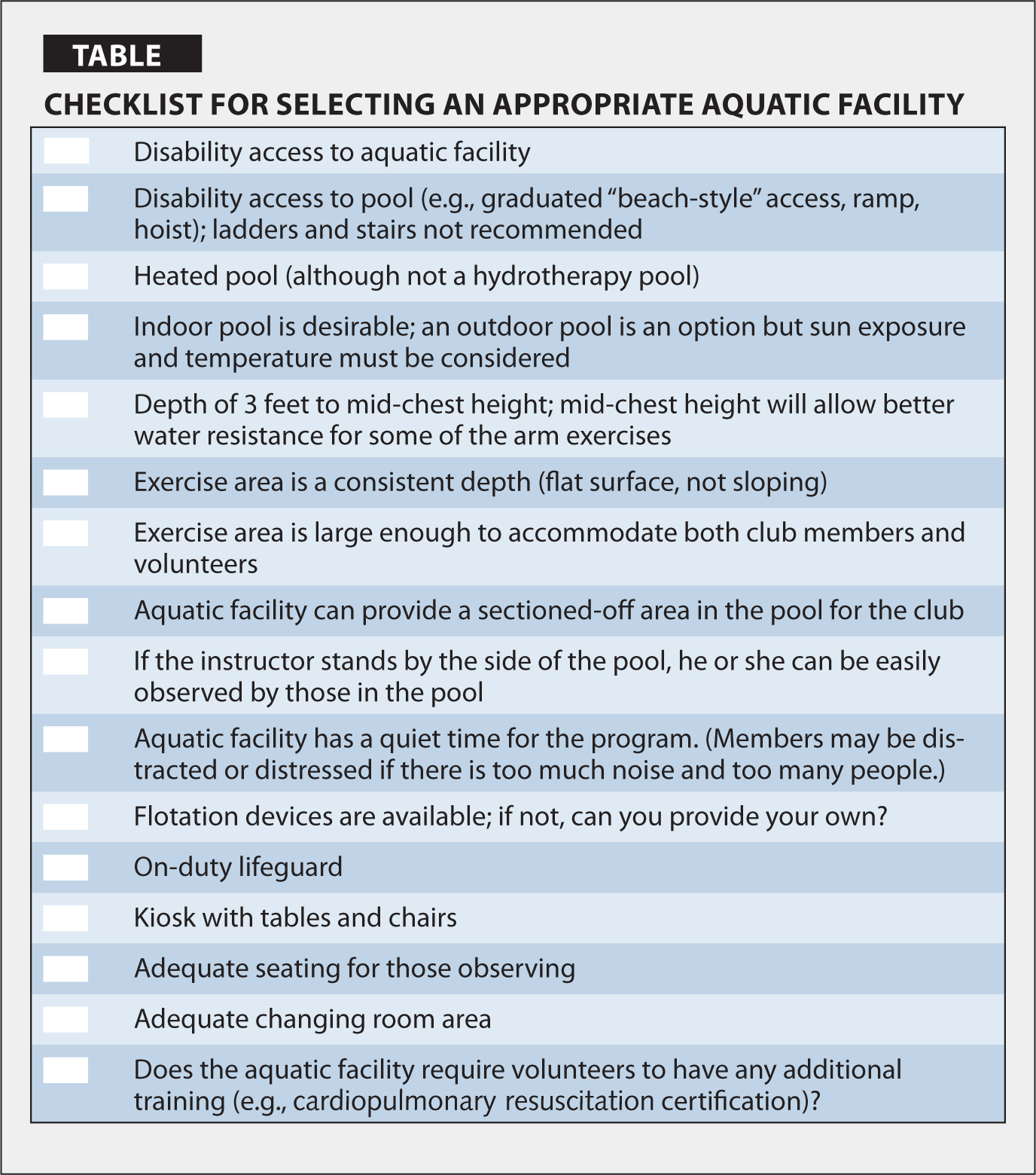 Checklist For Selecting An Appropriate Aquatic Facility