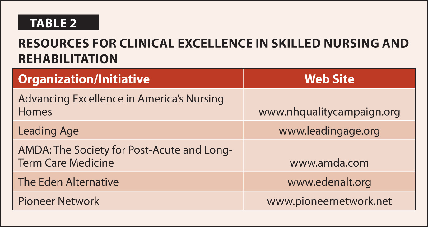 Resources for Clinical Excellence in Skilled Nursing and Rehabilitation