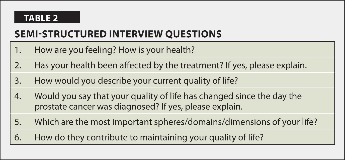 Semi-Structured Interview Questions