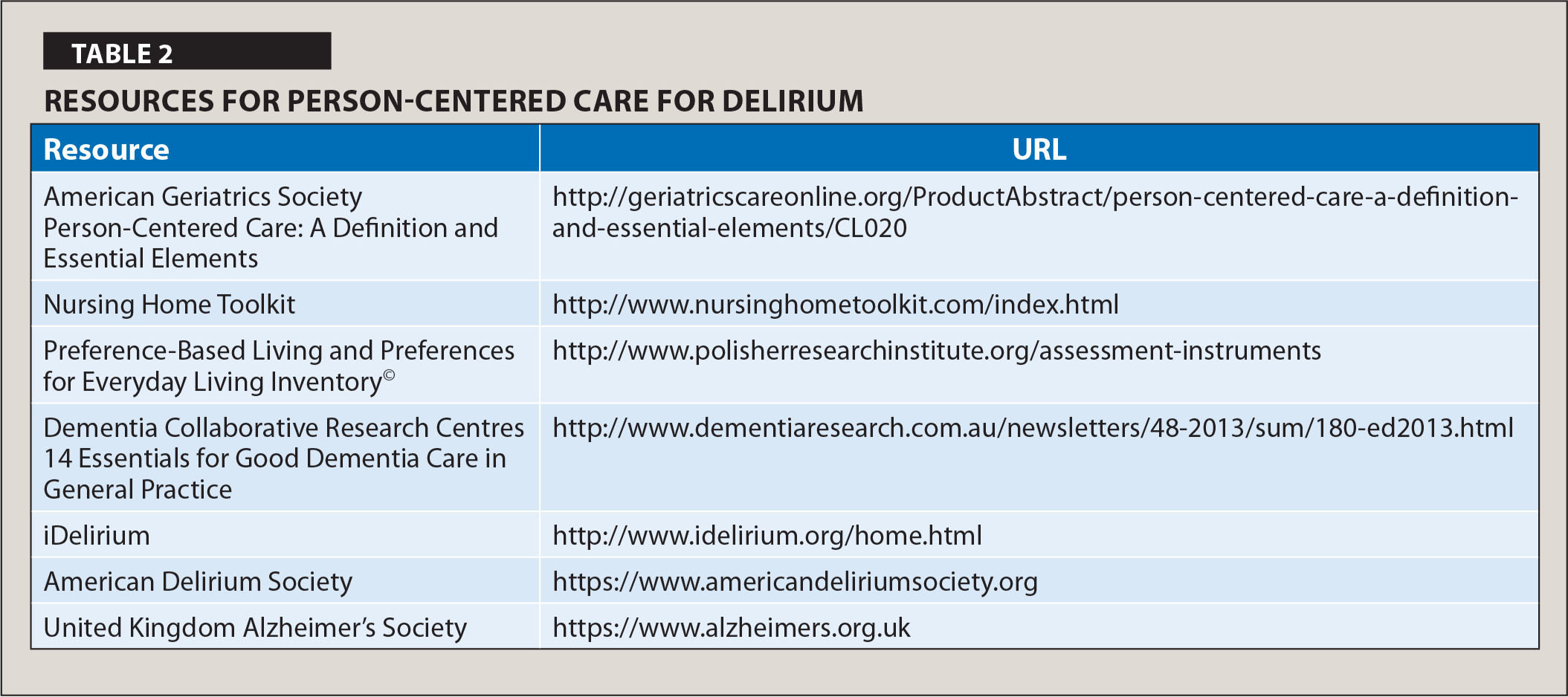 Resources for Person-Centered Care for Delirium