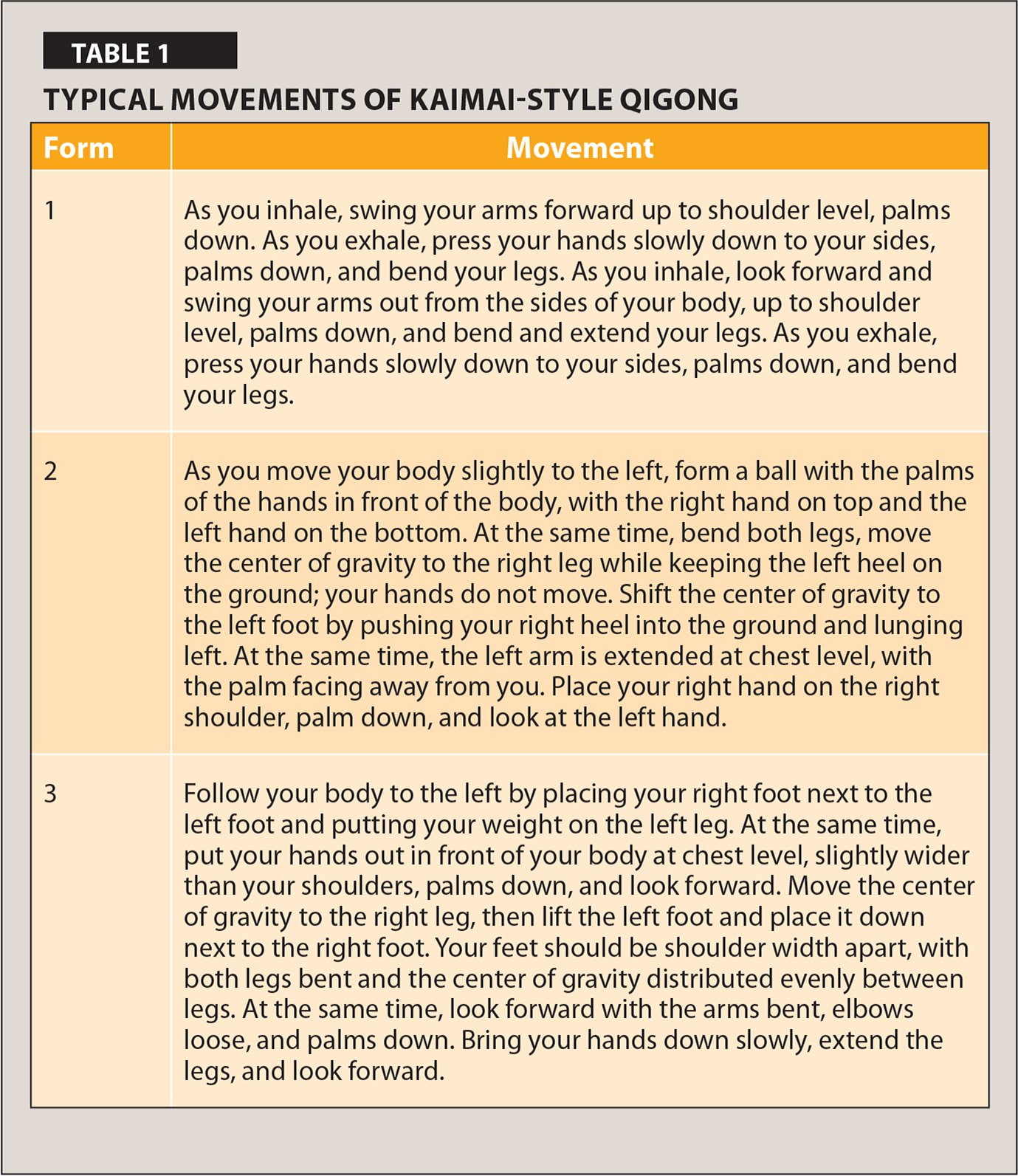 Typical Movements of Kaimai-Style Qigong