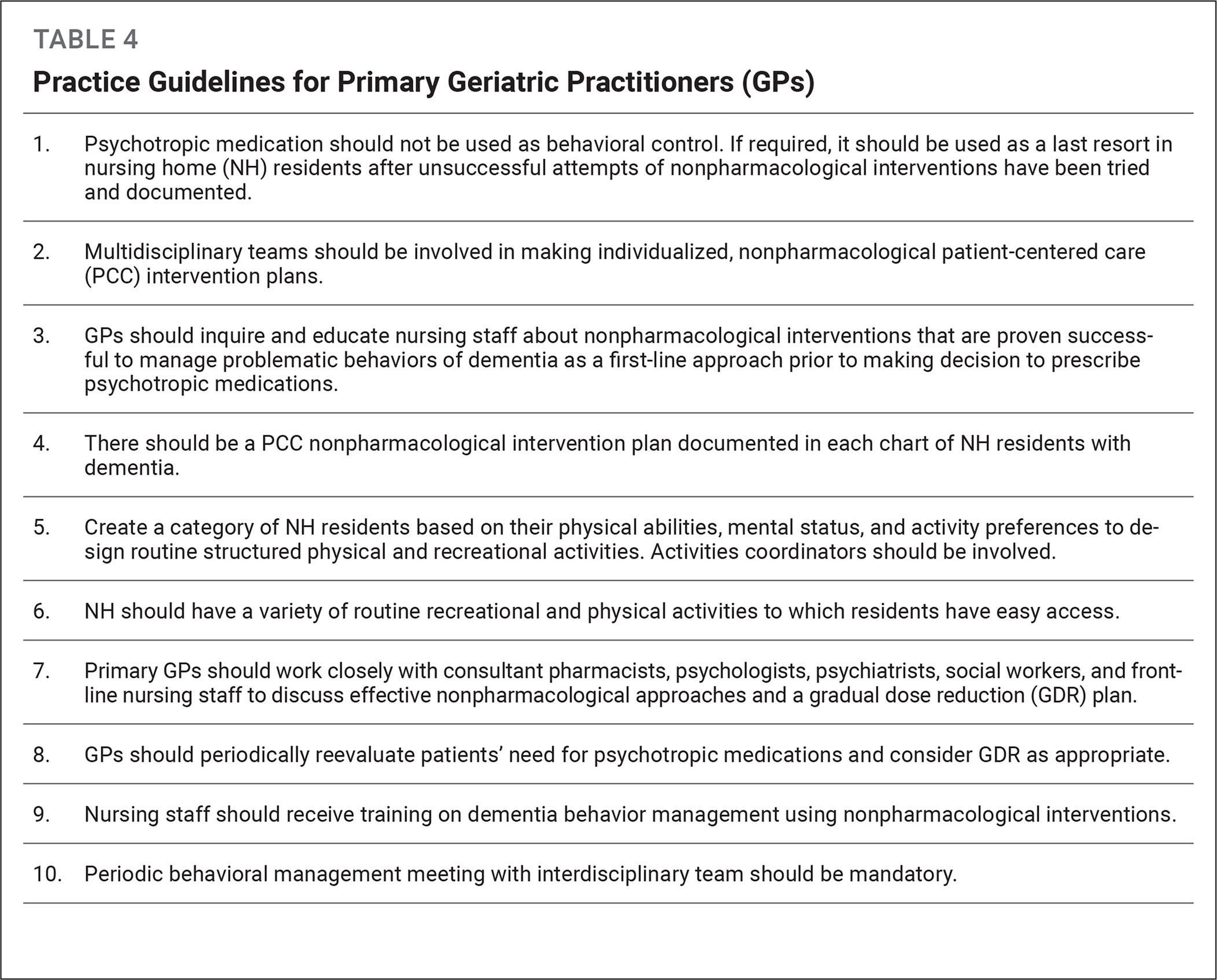 Practice Guidelines for Primary Geriatric Practitioners (GPs)