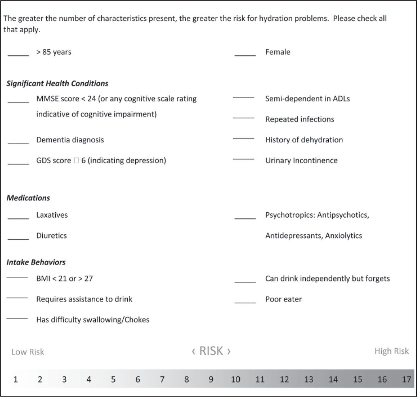 Dehydration risk appraisal checklist.Note. MMSE = Mini-Mental State Examination; ADLs = activities of daily living; GDS = Geriatric Depression Scale; BMI = body mass index. Reprinted with permission from Mentes & Wang (2011).