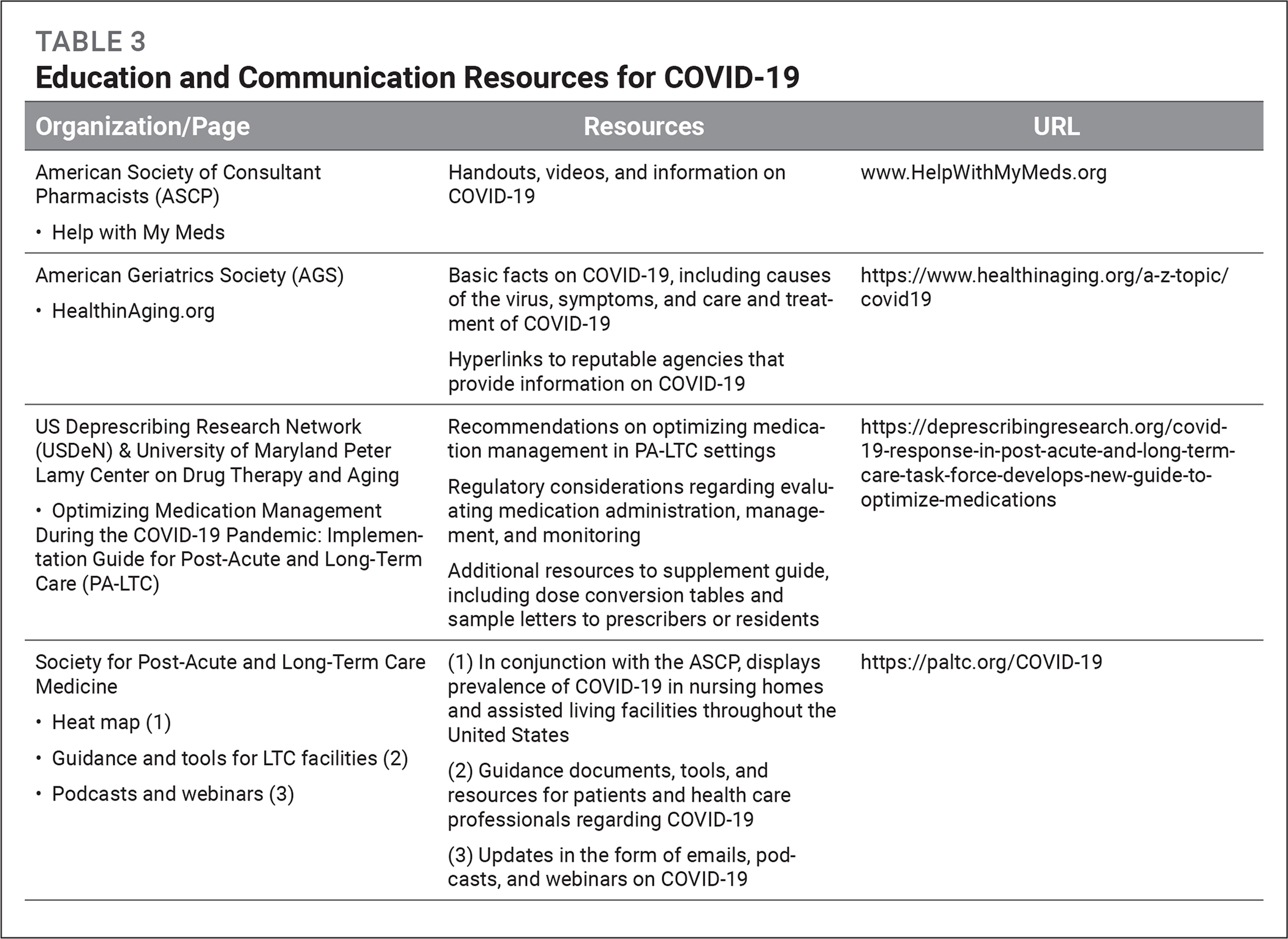 Education and Communication Resources for COVID-19