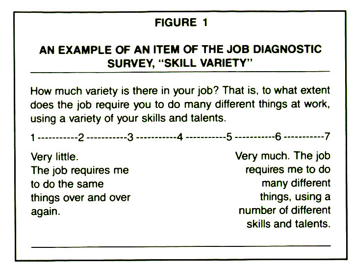 "FIGURE 1AN EXAMPLE OF AN ITEM OF THE JOB DIAGNOSTIC SURVEY. ""SKILL VARIETY"""