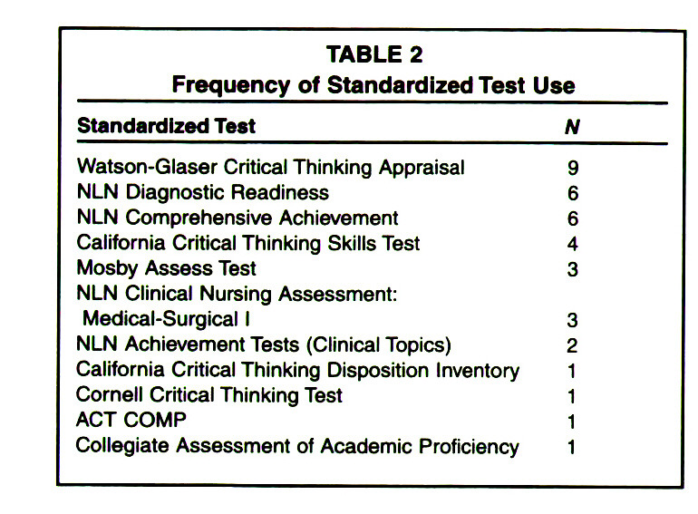 nursing critical thinking inventory essay Critical thinking/clinical reasoning for the newly critical thinking and critical thinking to nursing job satisfaction.