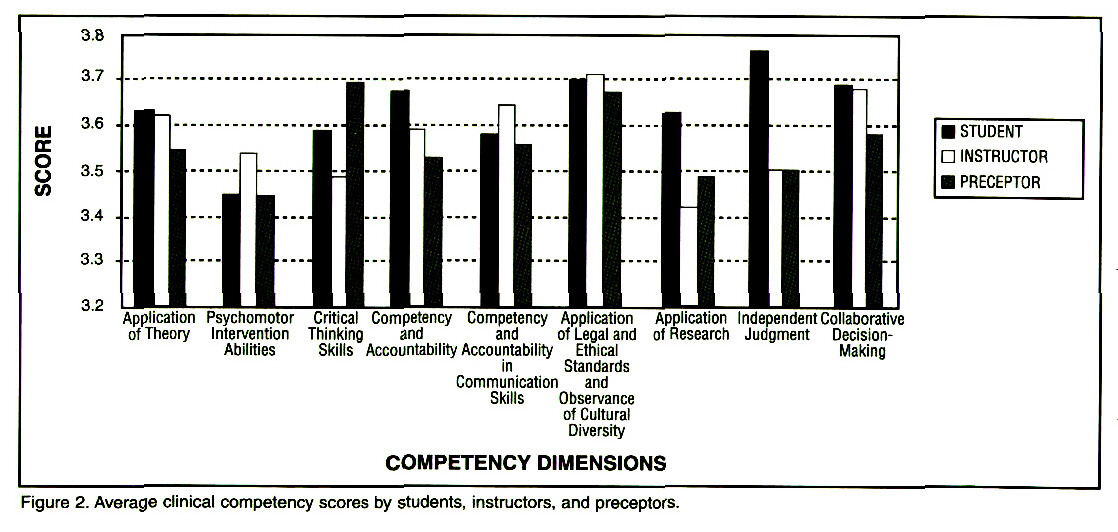 critical thinking disposition inventory Get this from a library california critical thinking disposition inventory : cctdi [peter a facione noreen c facione carol ann f giancarlo.