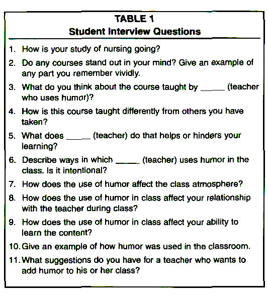 TABLE 1Student Interview Questions
