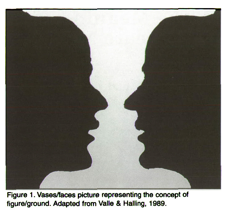 Figure 1 . Vases/faces picture representing the concept of figure/ground. Adapted from Valle & Hailing, 1989.