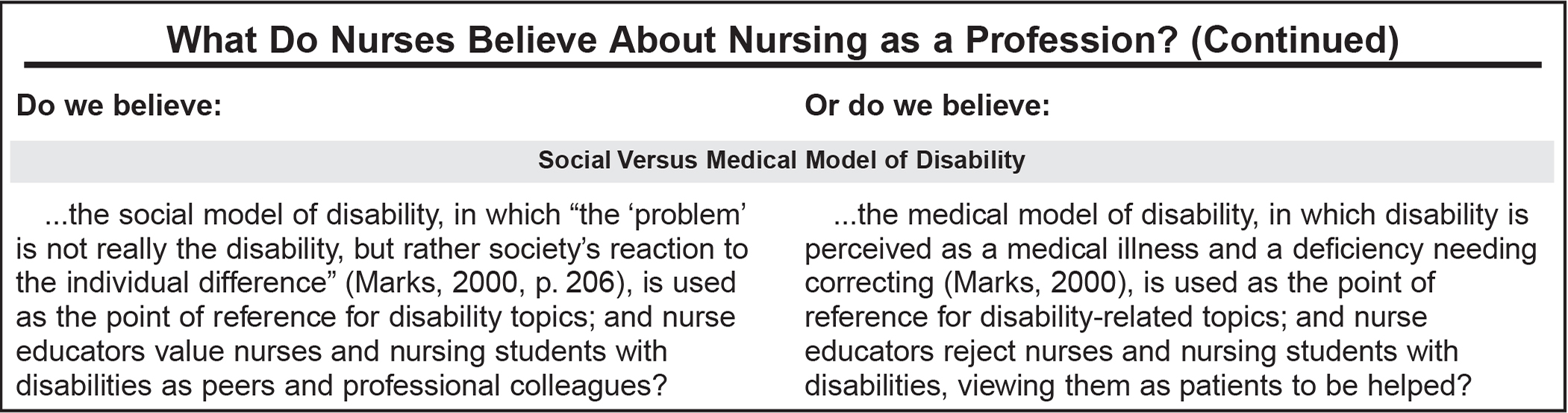 medical and social models of disability pdf