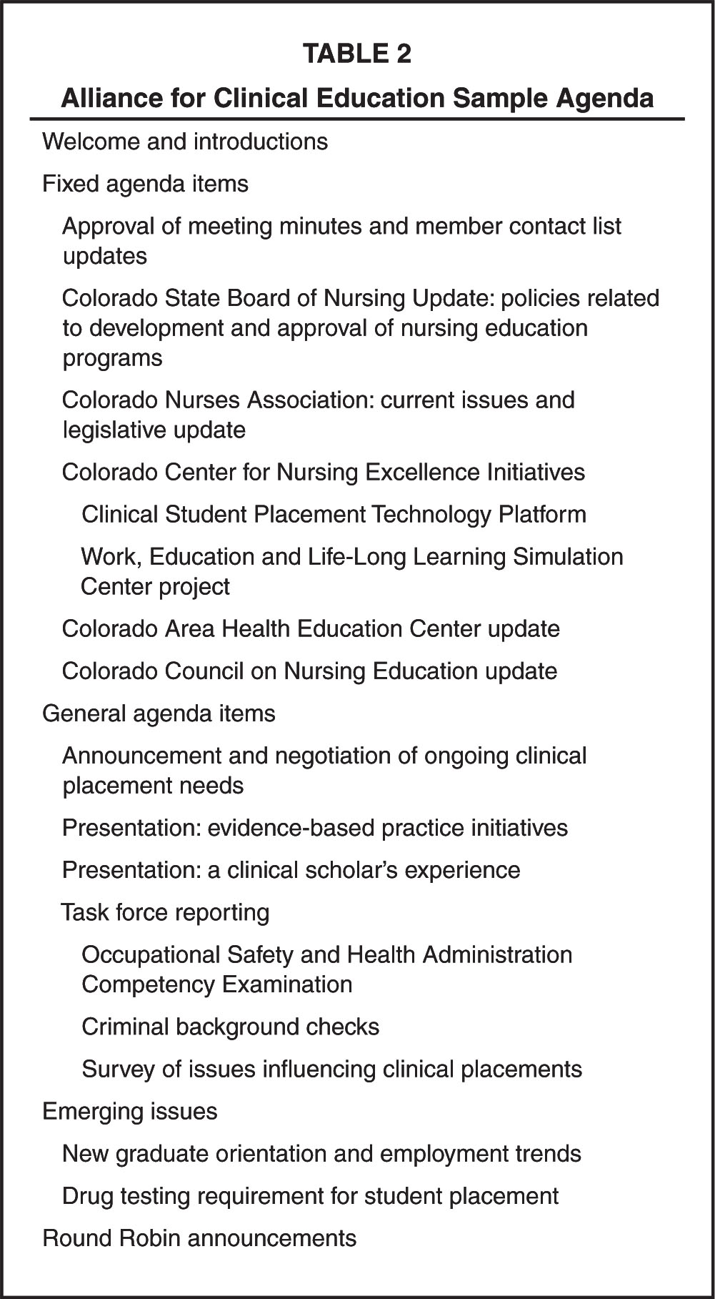 Alliance for Clinical Education Sample Agenda