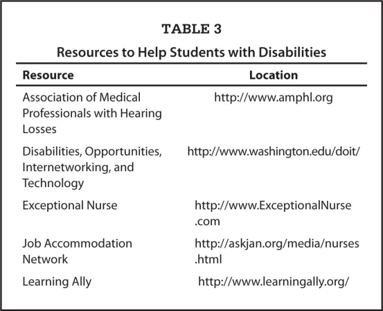 Resources to Help Students with Disabilities