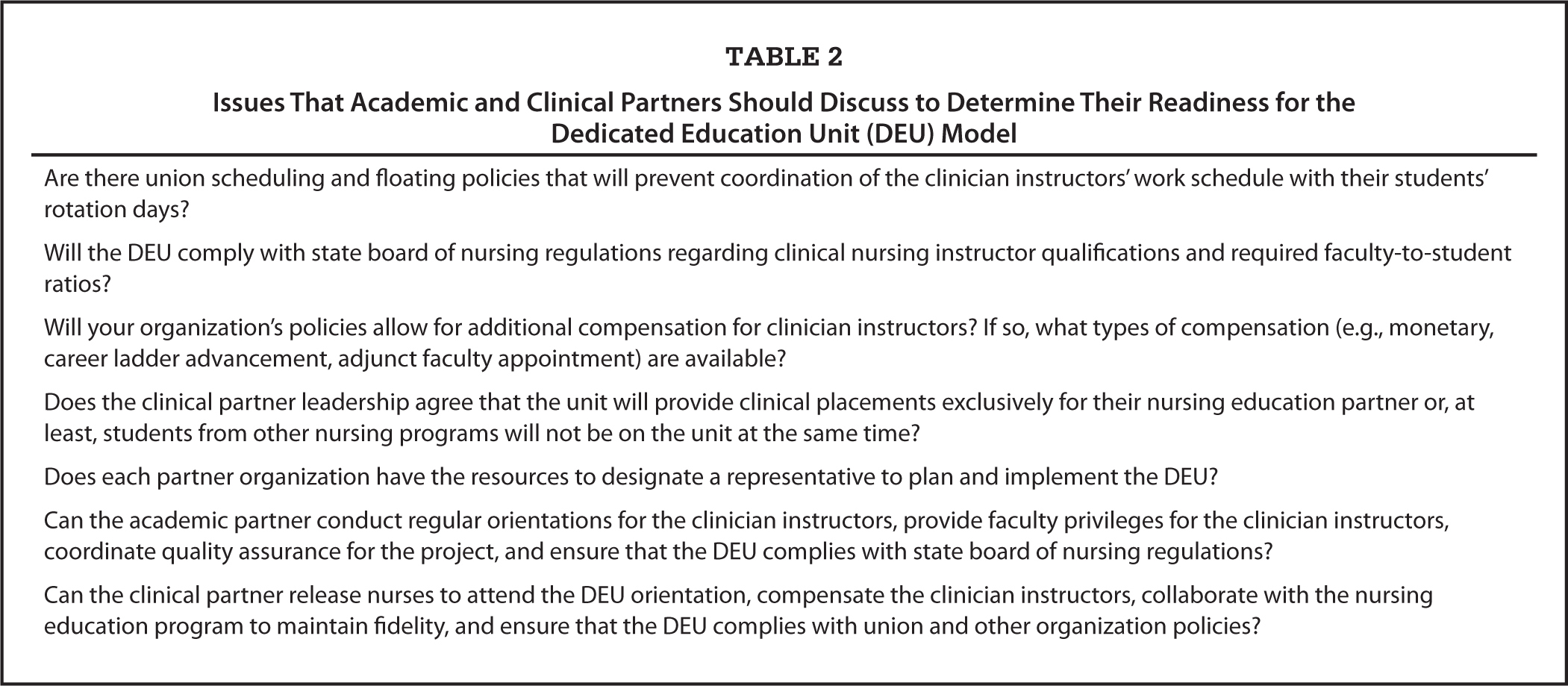 Issues That Academic and Clinical Partners Should Discuss to Determine Their Readiness for the Dedicated Education Unit (DEU) Model